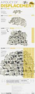 VP-Displacement-Policy-EN-20120901